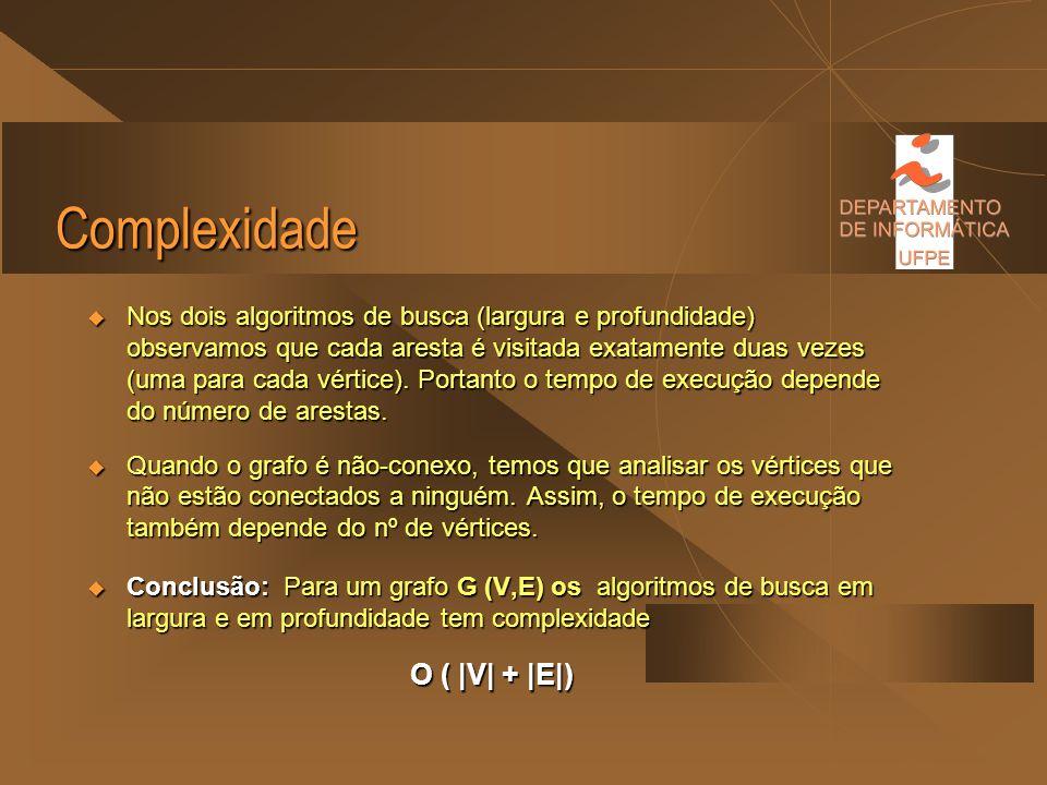Complexidade O ( |V| + |E|)