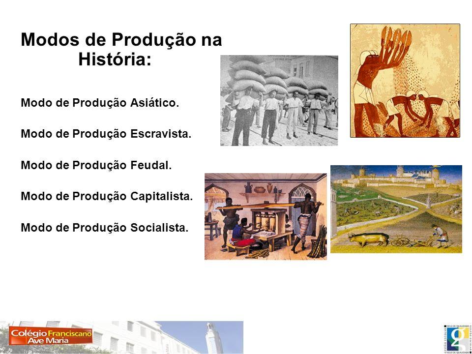 Modos de Produção na História:
