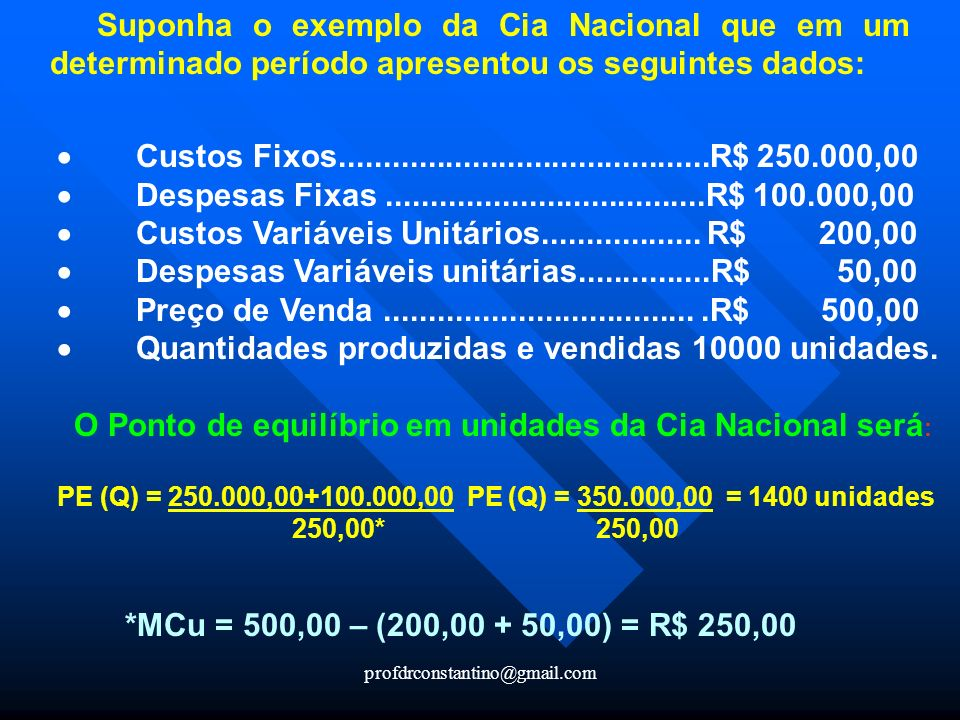 · Custos Variáveis Unitários.................. R$ 200,00
