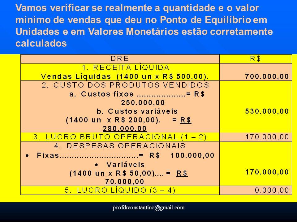 Vamos verificar se realmente a quantidade e o valor mínimo de vendas que deu no Ponto de Equilíbrio em Unidades e em Valores Monetários estão corretamente calculados