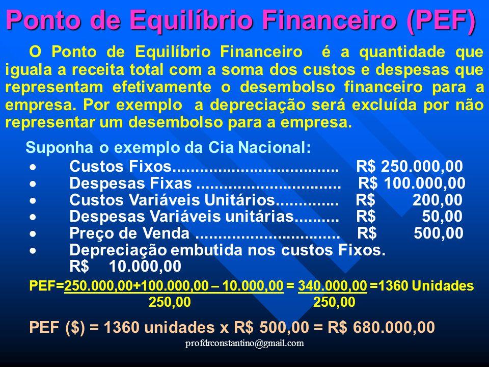 Ponto de Equilíbrio Financeiro (PEF)