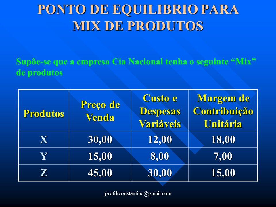 PONTO DE EQUILIBRIO PARA MIX DE PRODUTOS