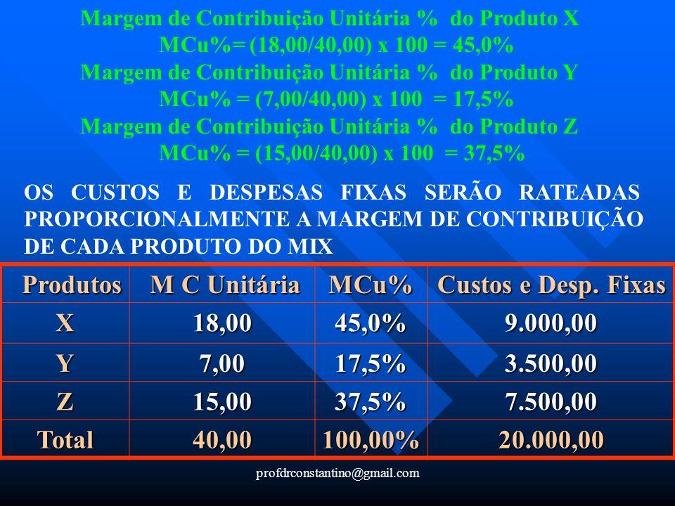 Produtos M C Unitária MCu% Custos e Desp. Fixas X 18,00 45,0% 9.000,00