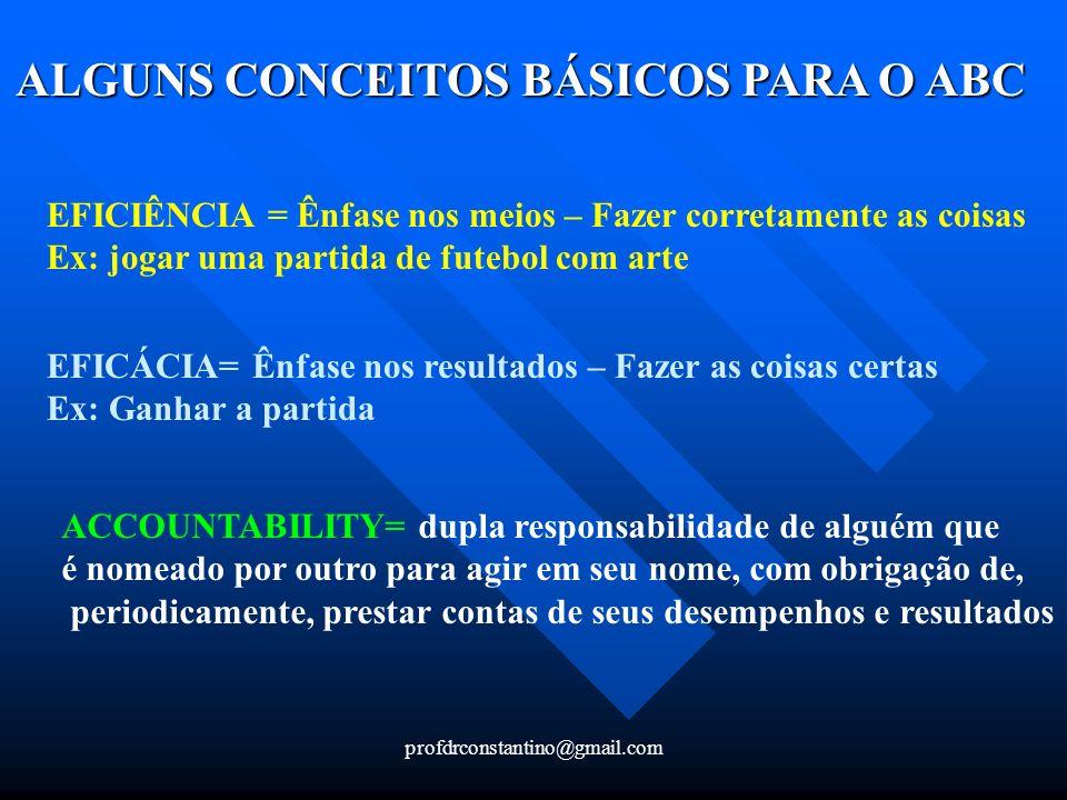 ALGUNS CONCEITOS BÁSICOS PARA O ABC