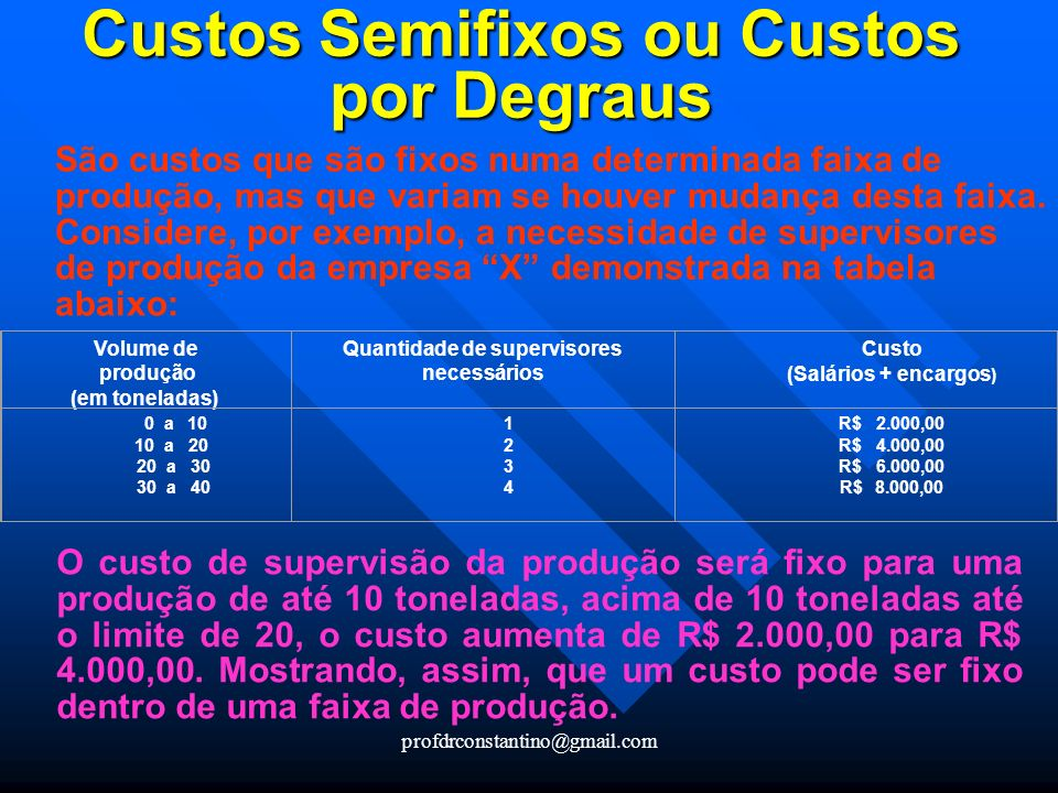 Custos Semifixos ou Custos por Degraus