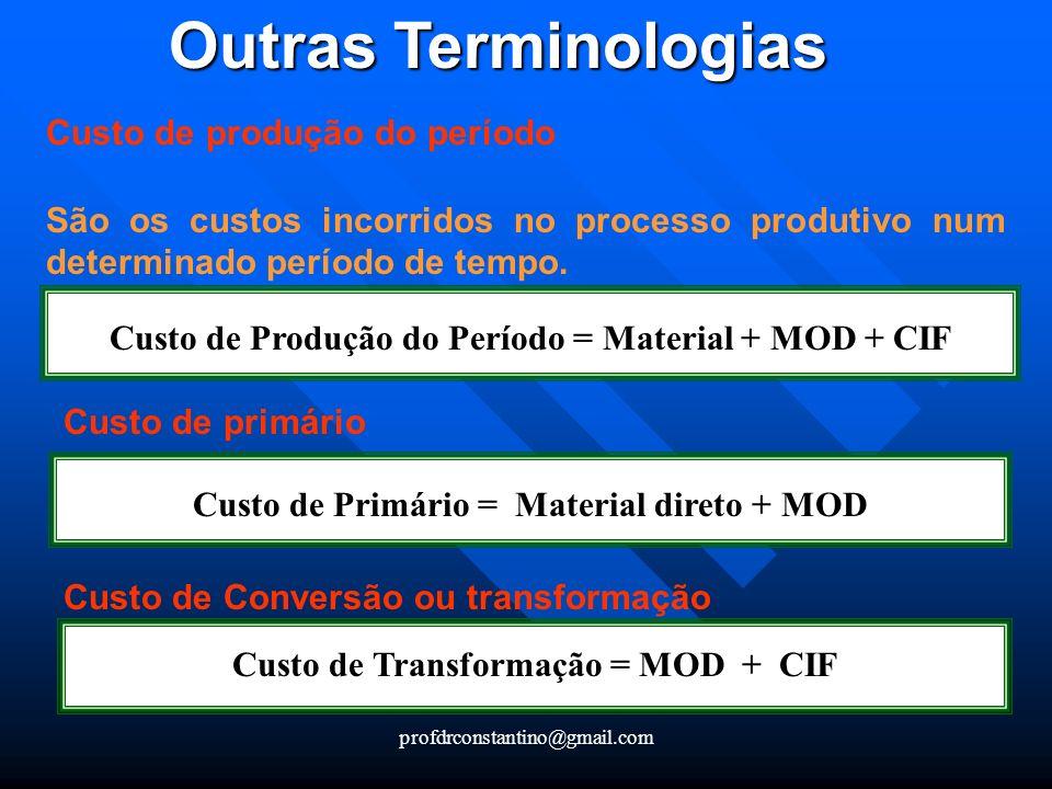 Outras Terminologias Custo de produção do período