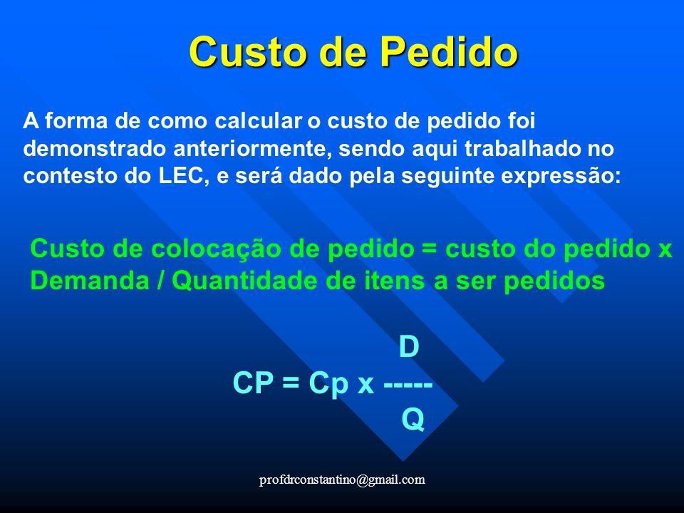 Custo de Pedido CP = Cp x ----- Q