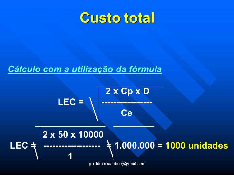 Custo total Cálculo com a utilização da fórmula 2 x Cp x D