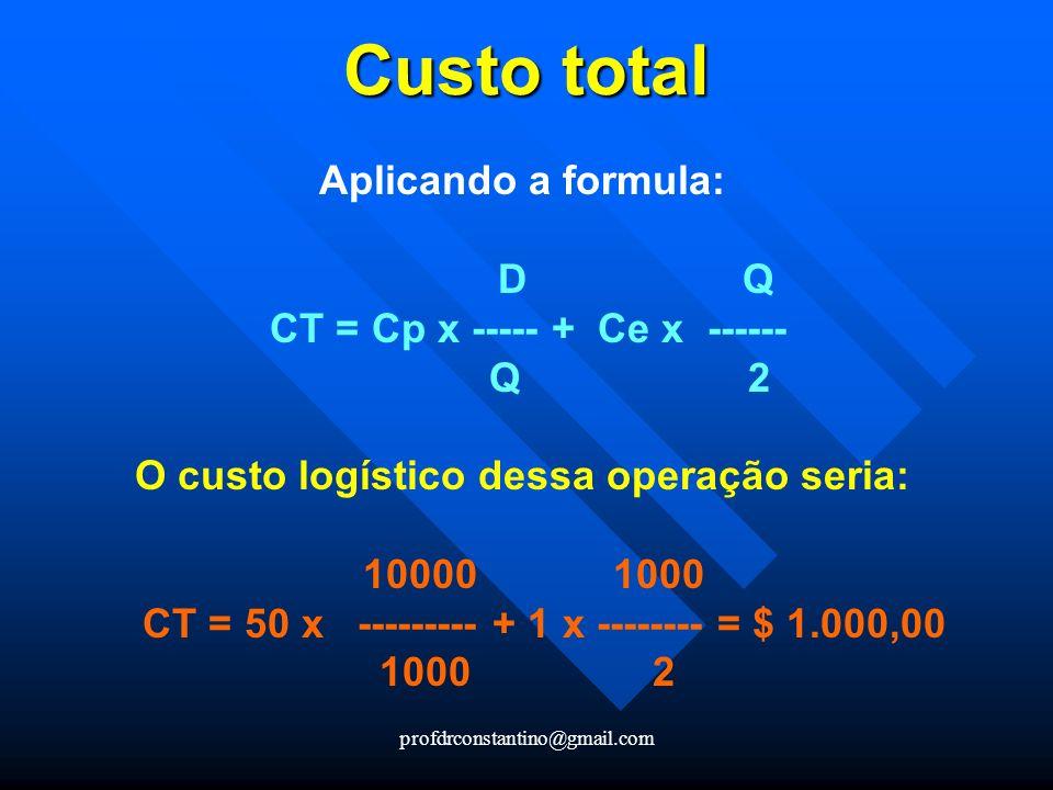 Custo total Aplicando a formula: D Q CT = Cp x ----- + Ce x ------ Q 2