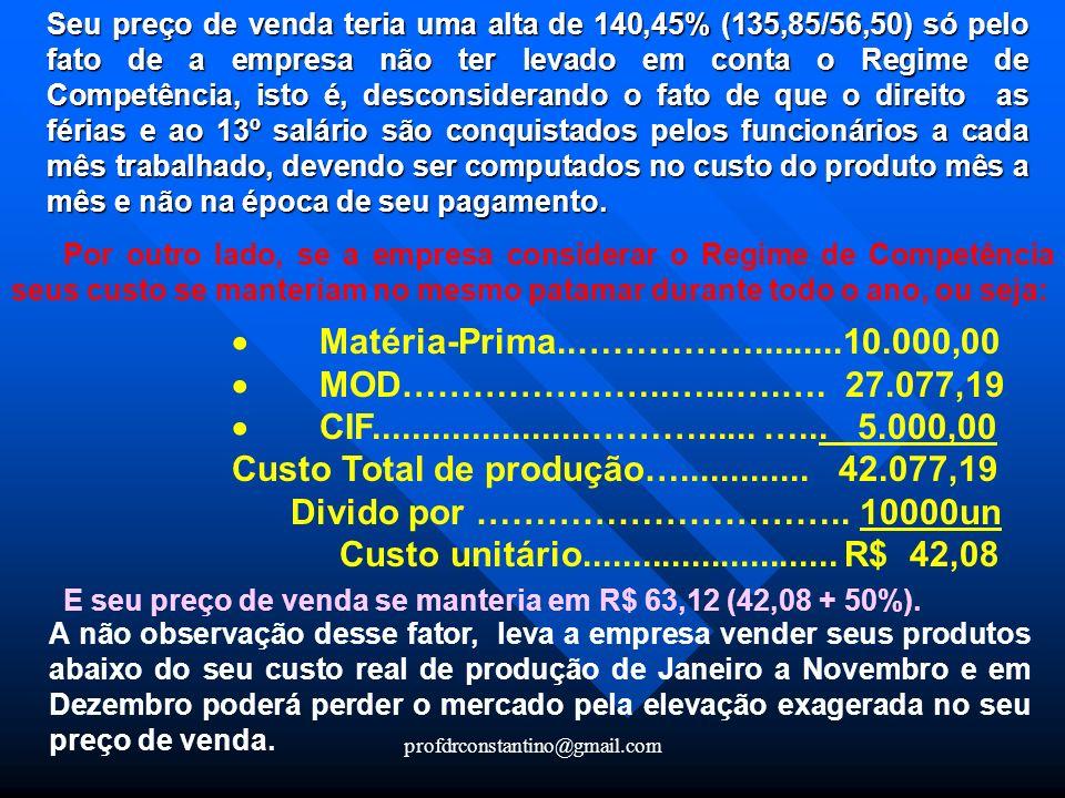 Custo Total de produção…............. 42.077,19