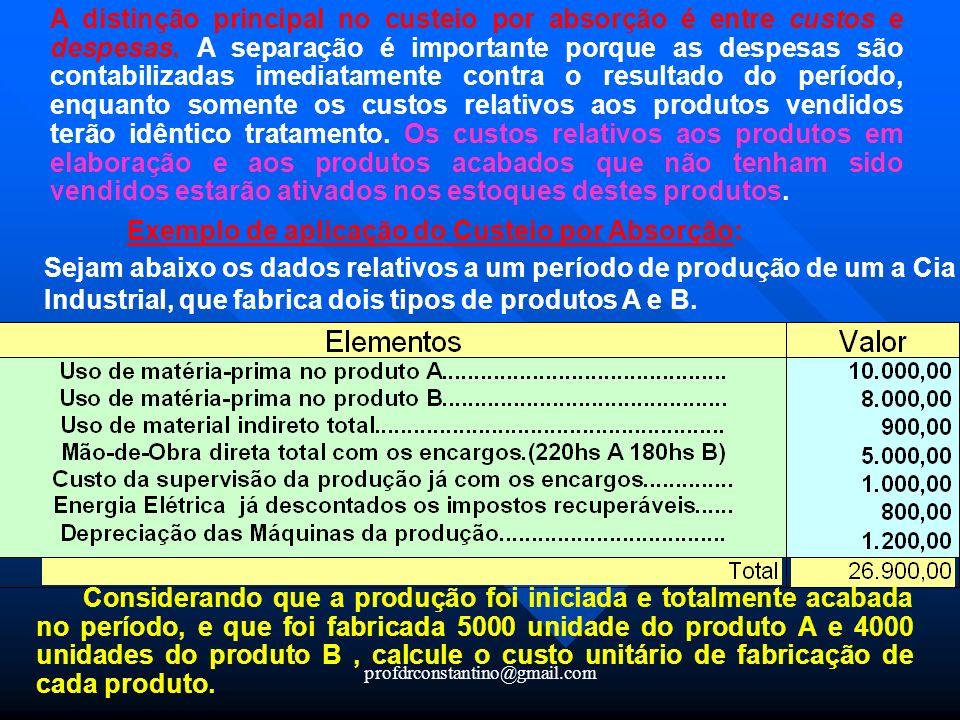 Exemplo de aplicação do Custeio por Absorção: