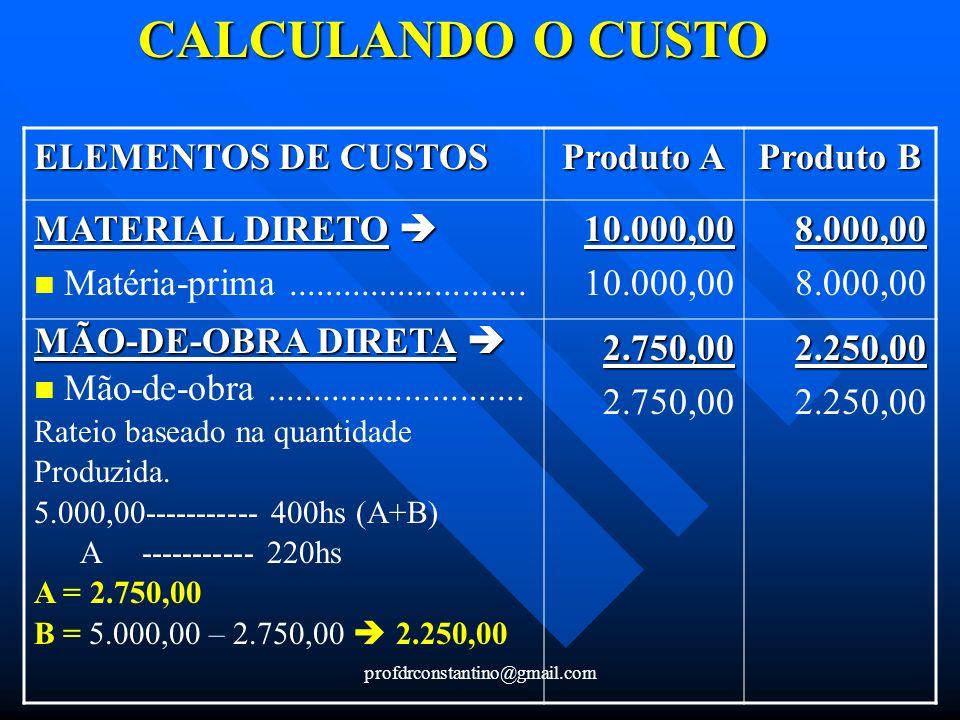 CALCULANDO O CUSTO ELEMENTOS DE CUSTOS Produto A Produto B