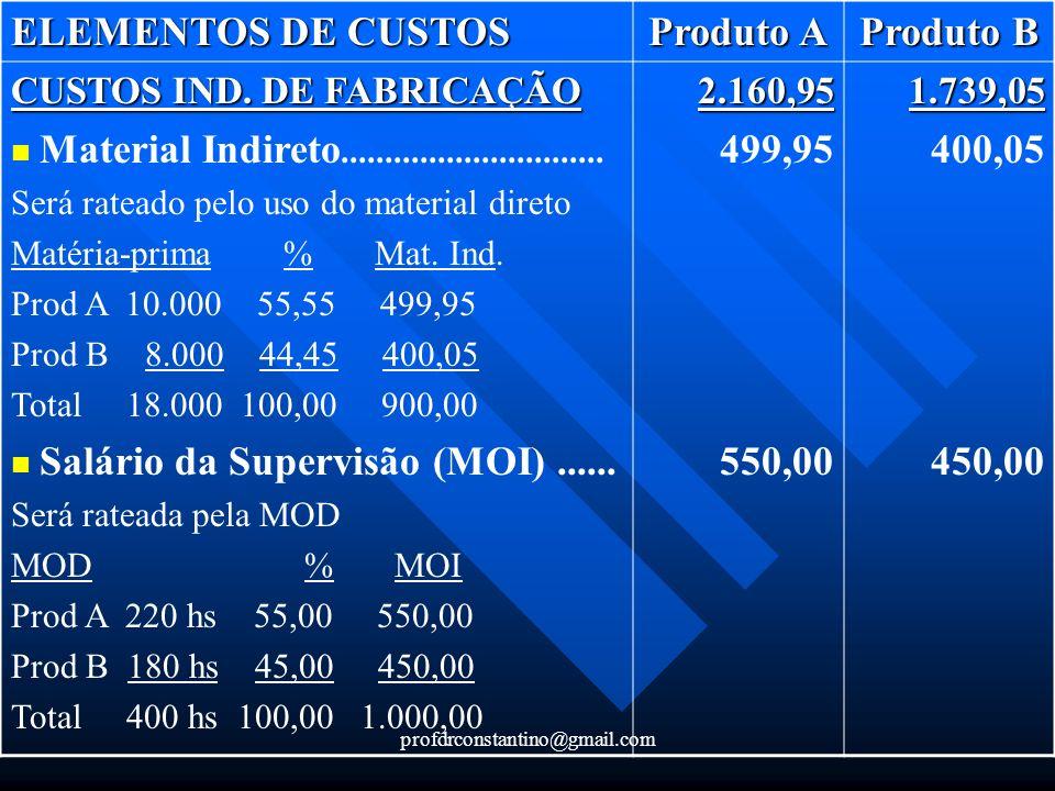 ELEMENTOS DE CUSTOS Produto A Produto B 499,95 550,00 400,05 450,00
