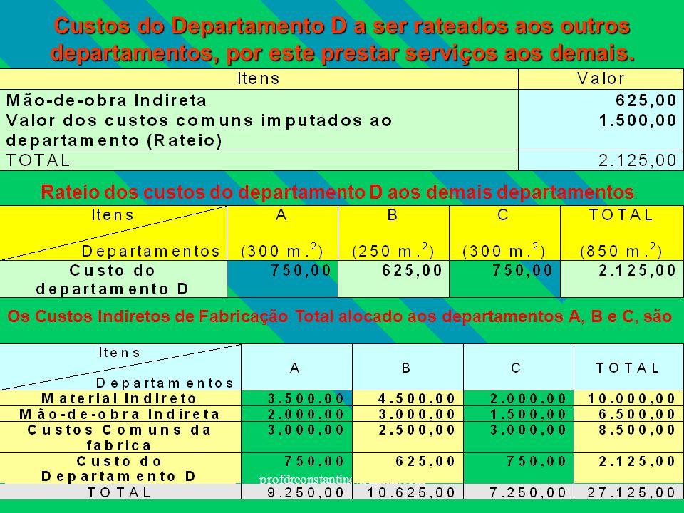 Custos do Departamento D a ser rateados aos outros departamentos, por este prestar serviços aos demais.