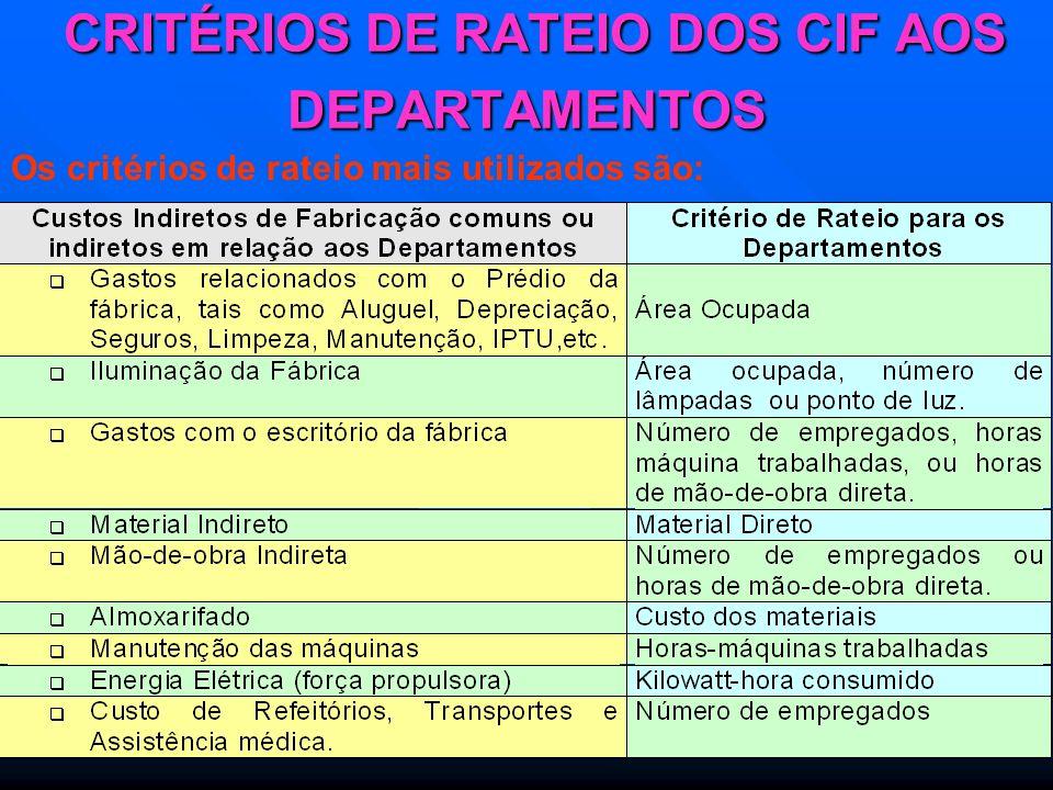 CRITÉRIOS DE RATEIO DOS CIF AOS DEPARTAMENTOS