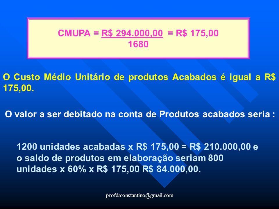 O Custo Médio Unitário de produtos Acabados é igual a R$ 175,00.