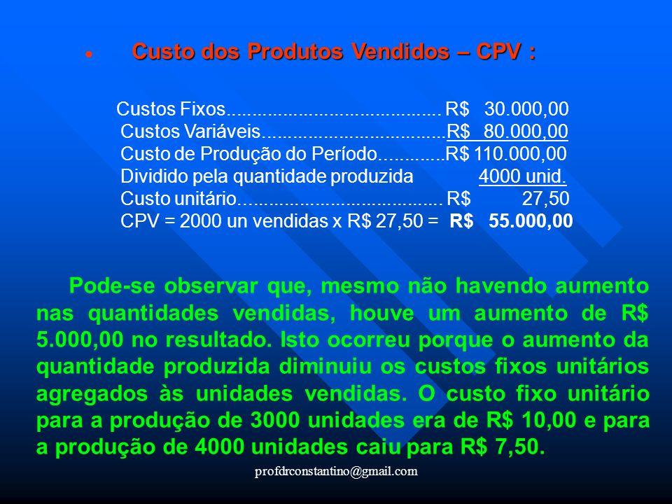 · Custo dos Produtos Vendidos – CPV :
