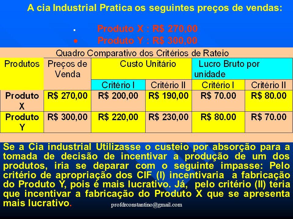 A cia Industrial Pratica os seguintes preços de vendas: