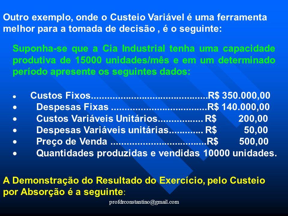 · Custos Variáveis Unitários................. R$ 200,00