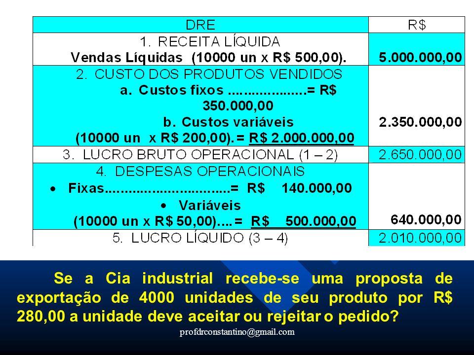 Se a Cia industrial recebe-se uma proposta de exportação de 4000 unidades de seu produto por R$ 280,00 a unidade deve aceitar ou rejeitar o pedido