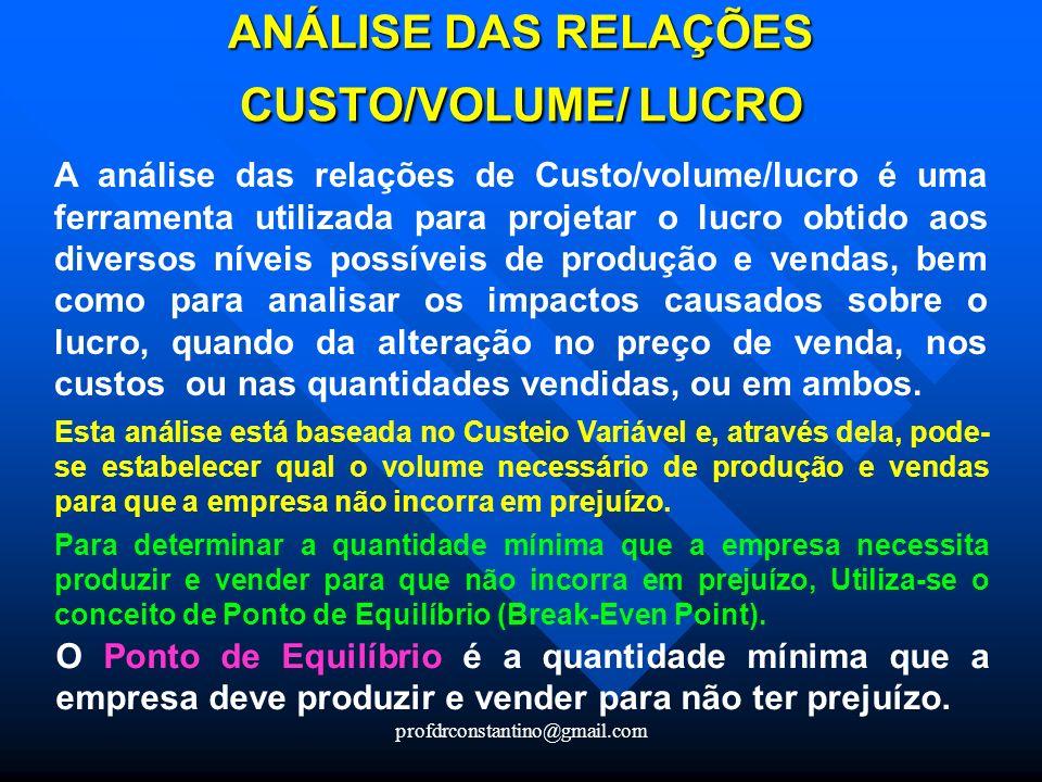 ANÁLISE DAS RELAÇÕES CUSTO/VOLUME/ LUCRO