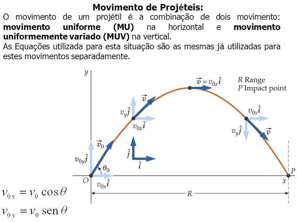 Movimento de Projéteis:
