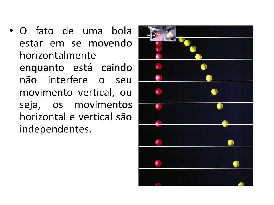 O fato de uma bola estar em se movendo horizontalmente enquanto está caindo não interfere o seu movimento vertical, ou seja, os movimentos horizontal e vertical são independentes.