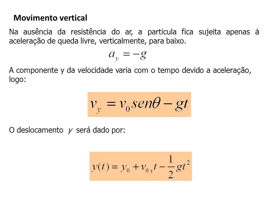 Movimento vertical Na ausência da resistência do ar, a partícula fica sujeita apenas à aceleração de queda livre, verticalmente, para baixo.