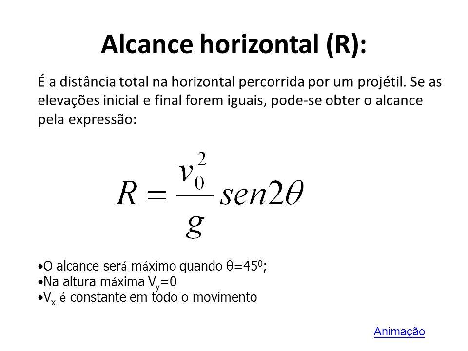 Alcance horizontal (R):