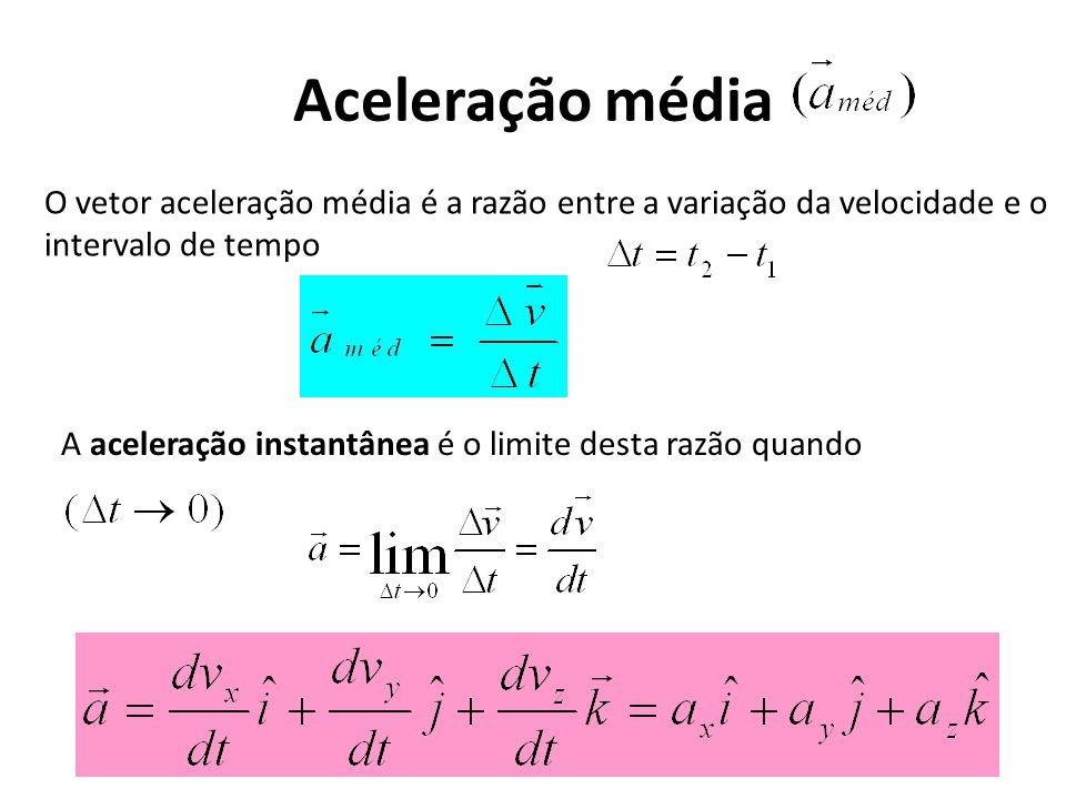 Aceleração média O vetor aceleração média é a razão entre a variação da velocidade e o intervalo de tempo.