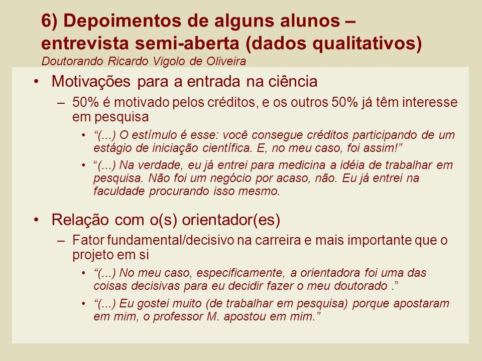 6) Depoimentos de alguns alunos – entrevista semi-aberta (dados qualitativos) Doutorando Ricardo Vigolo de Oliveira