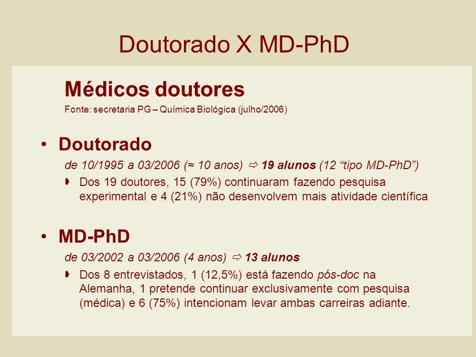 Doutorado X MD-PhD Médicos doutores Doutorado MD-PhD