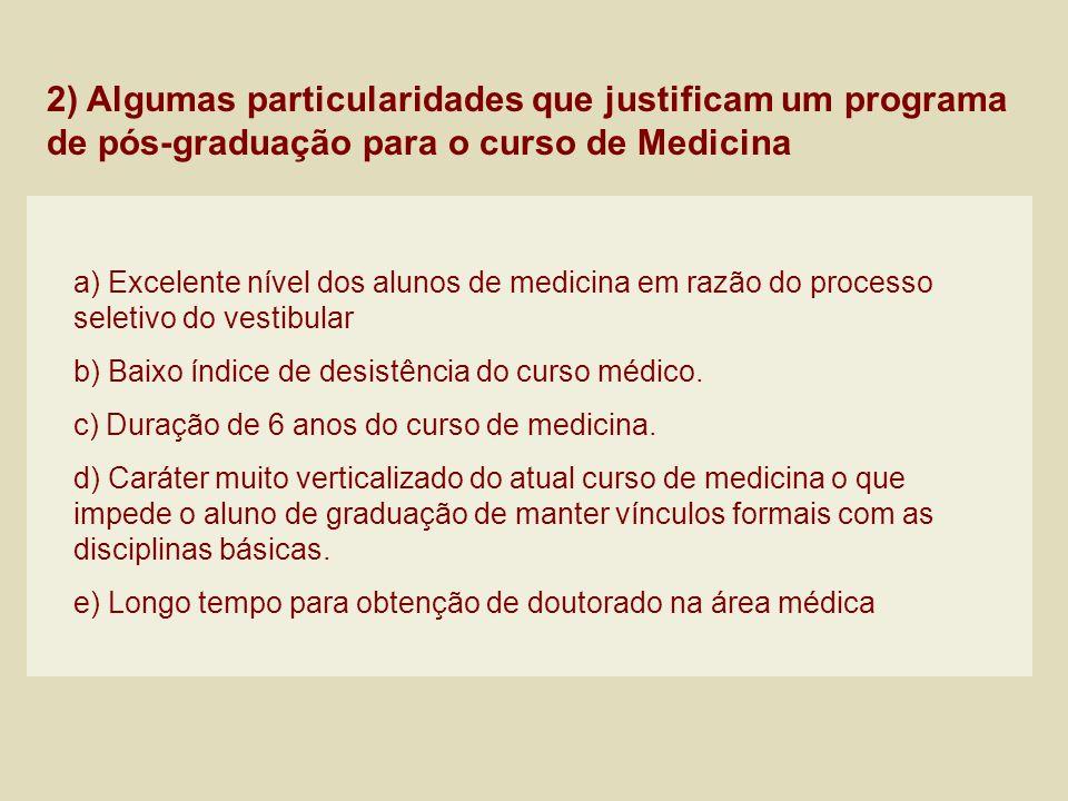 2) Algumas particularidades que justificam um programa de pós-graduação para o curso de Medicina