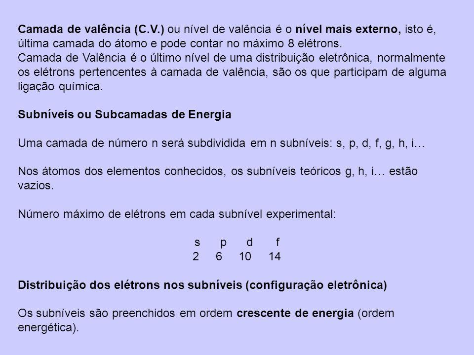 Camada de valência (C.V.) ou nível de valência é o nível mais externo, isto é, última camada do átomo e pode contar no máximo 8 elétrons.