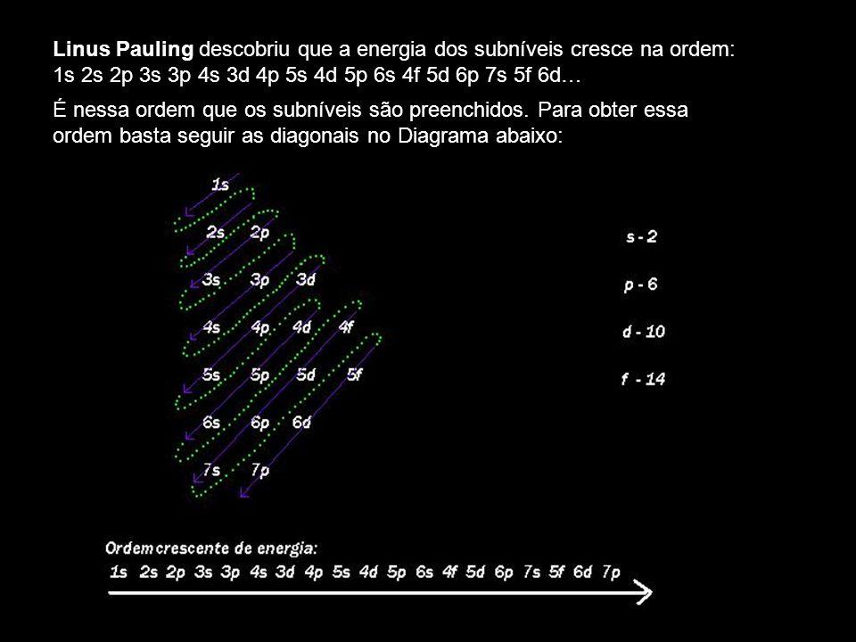 Linus Pauling descobriu que a energia dos subníveis cresce na ordem: 1s 2s 2p 3s 3p 4s 3d 4p 5s 4d 5p 6s 4f 5d 6p 7s 5f 6d…