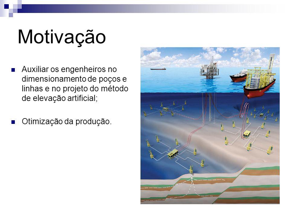 Motivação Auxiliar os engenheiros no dimensionamento de poços e linhas e no projeto do método de elevação artificial;