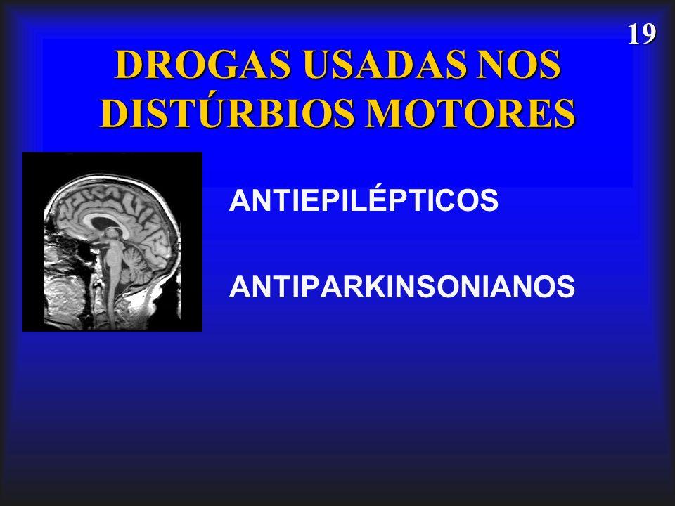 DROGAS USADAS NOS DISTÚRBIOS MOTORES