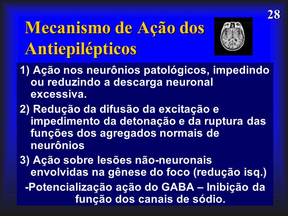 Mecanismo de Ação dos Antiepilépticos
