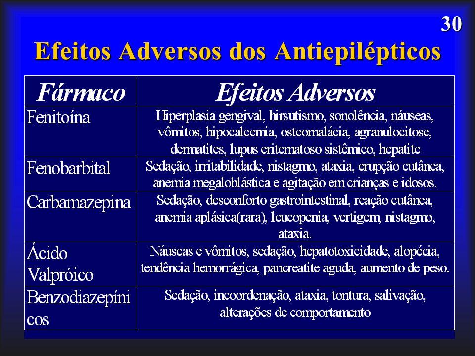 Efeitos Adversos dos Antiepilépticos