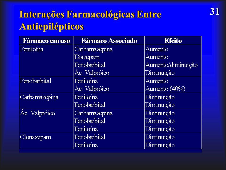 Interações Farmacológicas Entre Antiepilépticos