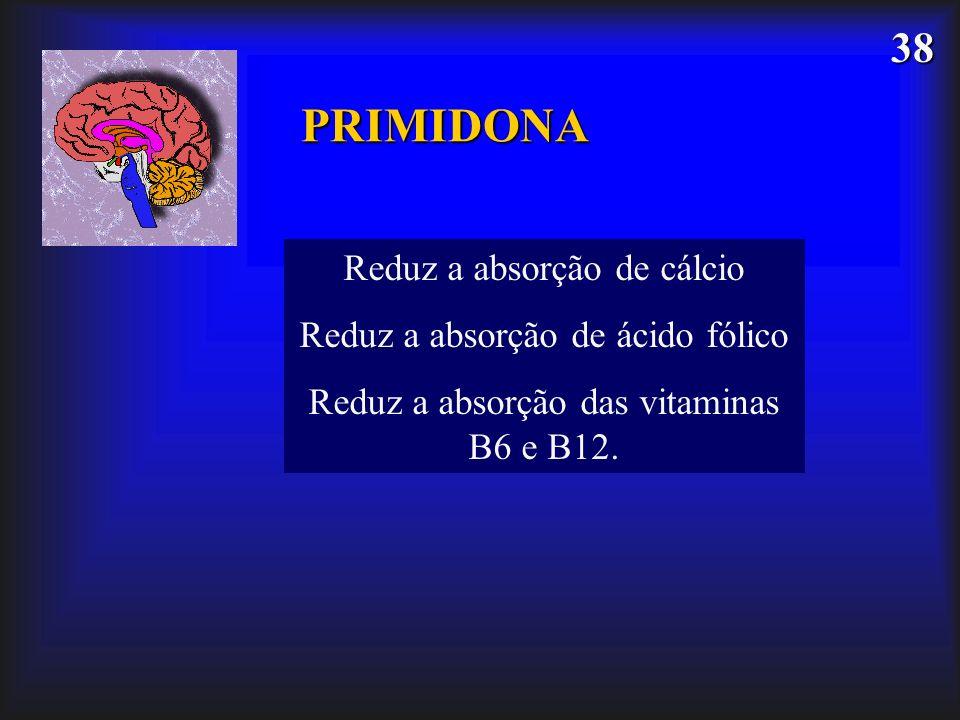 PRIMIDONA Reduz a absorção de cálcio Reduz a absorção de ácido fólico