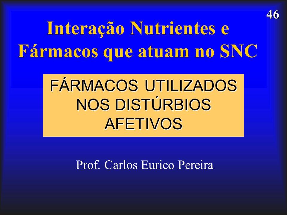 Interação Nutrientes e Fármacos que atuam no SNC