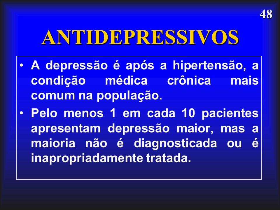ANTIDEPRESSIVOSA depressão é após a hipertensão, a condição médica crônica mais comum na população.