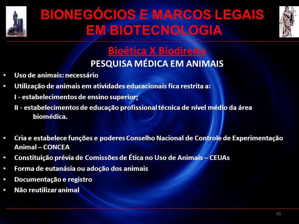 BIONEGÓCIOS E MARCOS LEGAIS PESQUISA MÉDICA EM ANIMAIS