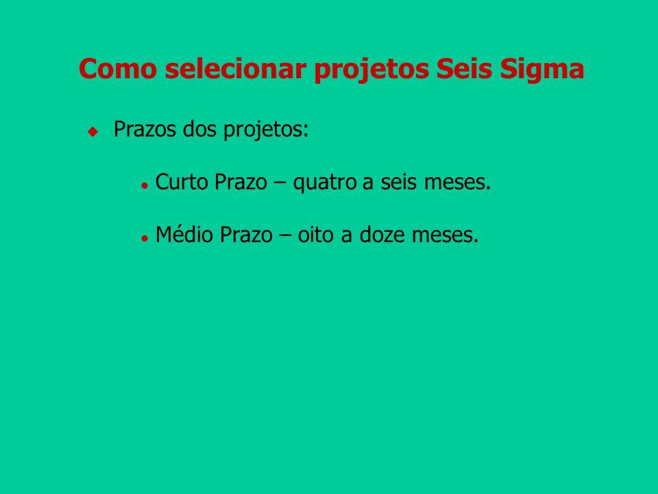 Como selecionar projetos Seis Sigma