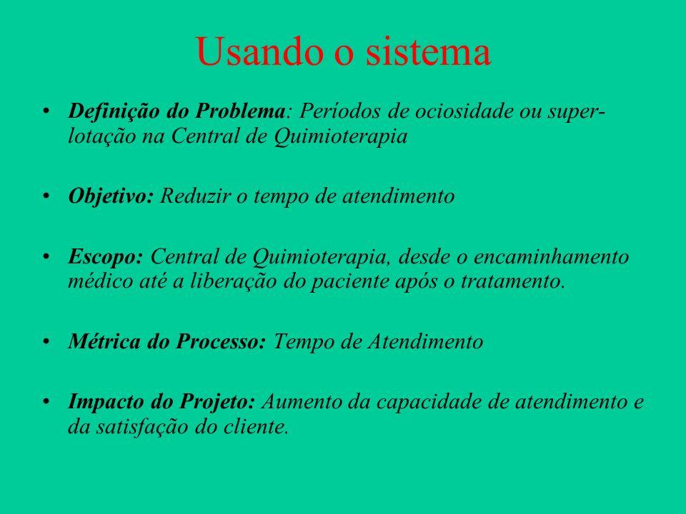 Usando o sistema Definição do Problema: Períodos de ociosidade ou super-lotação na Central de Quimioterapia.