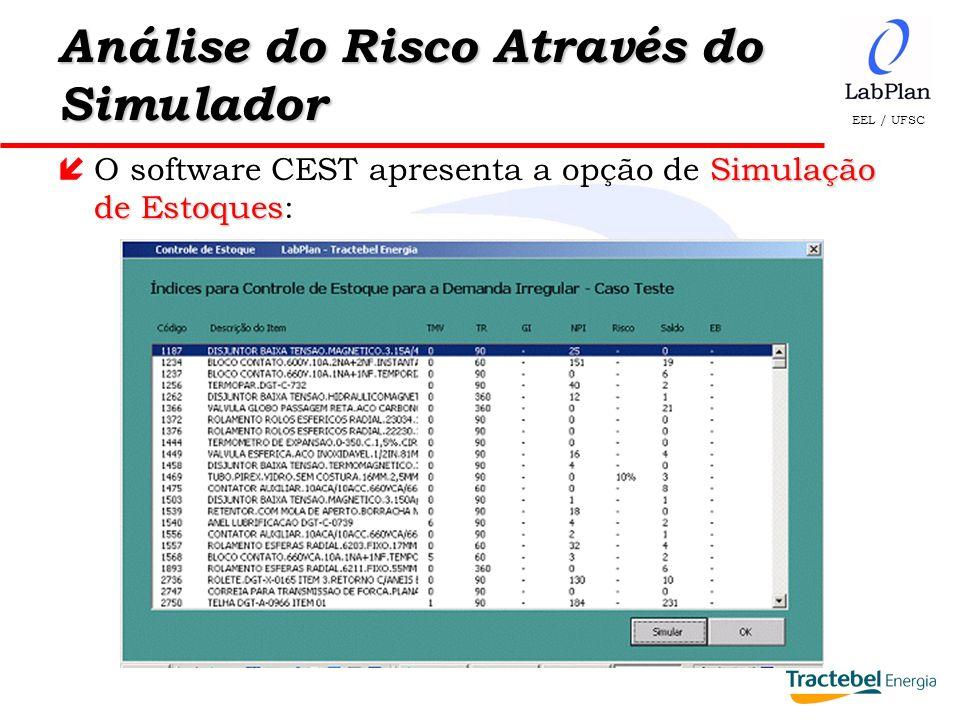 Análise do Risco Através do Simulador