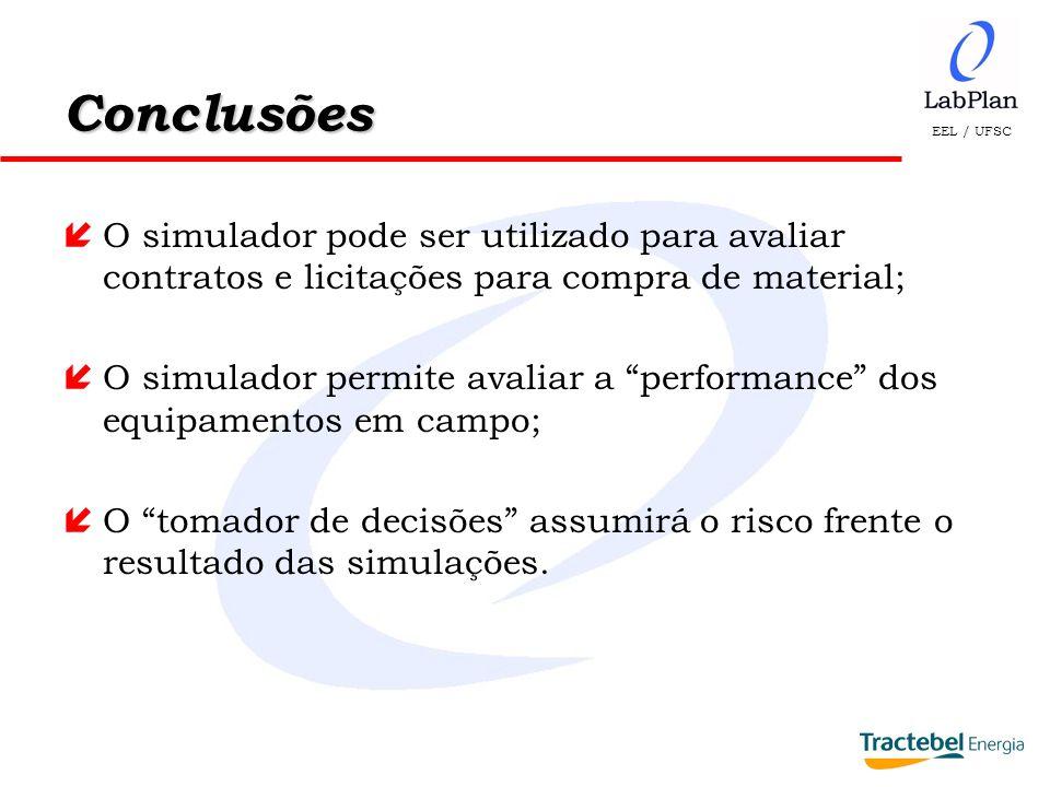 Conclusões O simulador pode ser utilizado para avaliar contratos e licitações para compra de material;