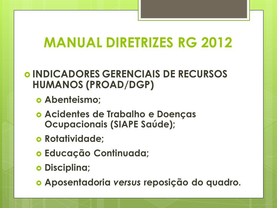 MANUAL DIRETRIZES RG 2012 INDICADORES GERENCIAIS DE RECURSOS HUMANOS (PROAD/DGP) Abenteismo;