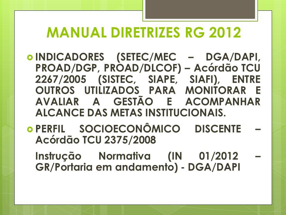MANUAL DIRETRIZES RG 2012